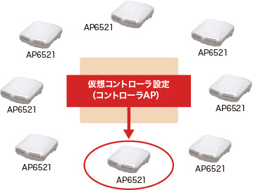 ap6521_02