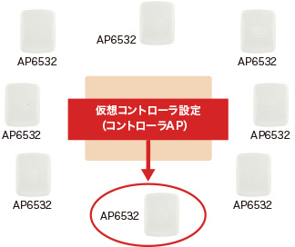 ap6532_02