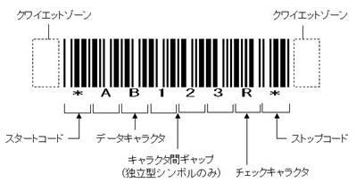 バーコードシンボルの仕組み